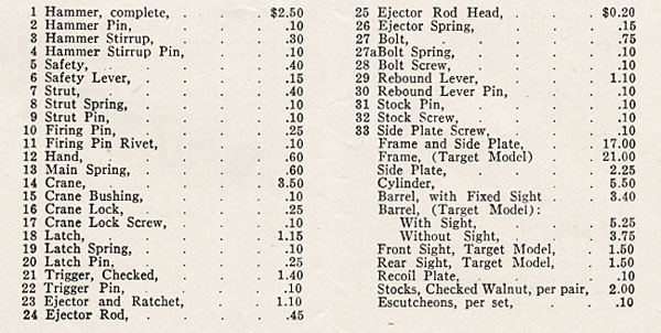 Colt Bankers Special Parts Description