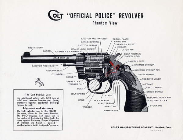Colt Pistols And Revolvers For Firearms Collectors Army