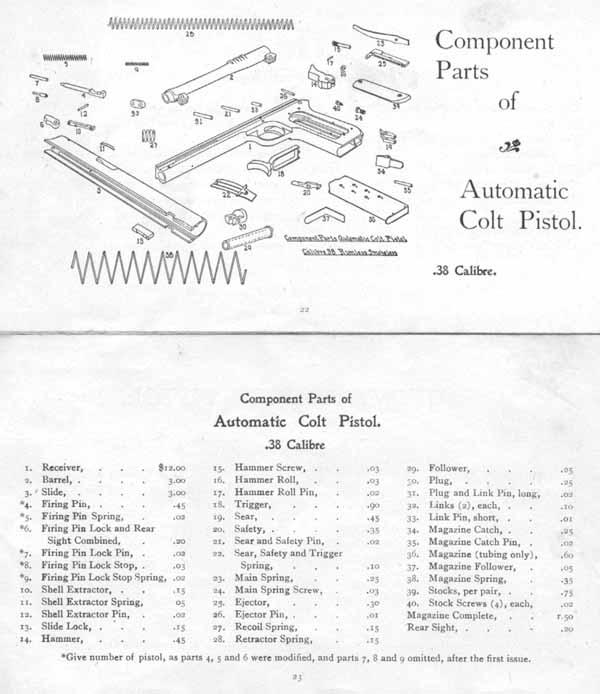 Colt 1900 38 acp pistol parts diagram and description coltautos early parts diagram from ca 1902 parts catalog ccuart Image collections