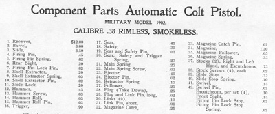 Model 1902 Military Parts Description
