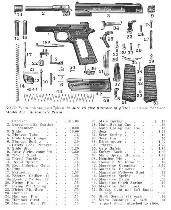 Colt Goverment 1911 Diagram Diy Enthusiasts Wiring Diagrams