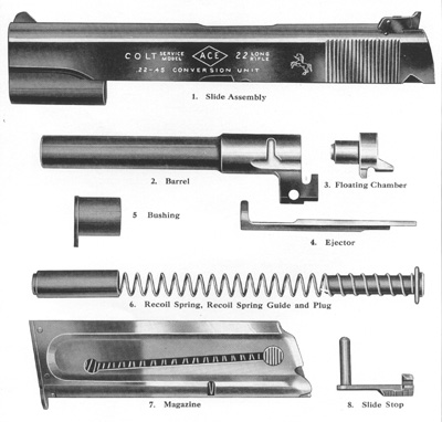 Colt .22-.45 Service Model Conversion Unit Parts Identification